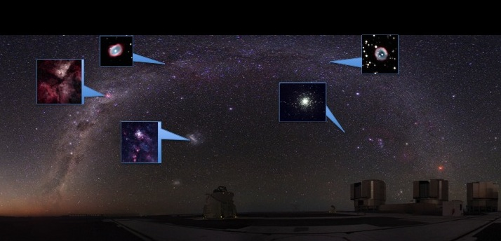 Image of Winter Deep-Sky objects that are visible from the Southern Hemisphere.