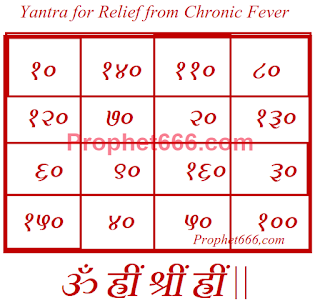 Healing Yantra for Getting Relief from Chronic Fever