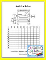 http://www.learningworkroom.com/Free_Worksheets.php