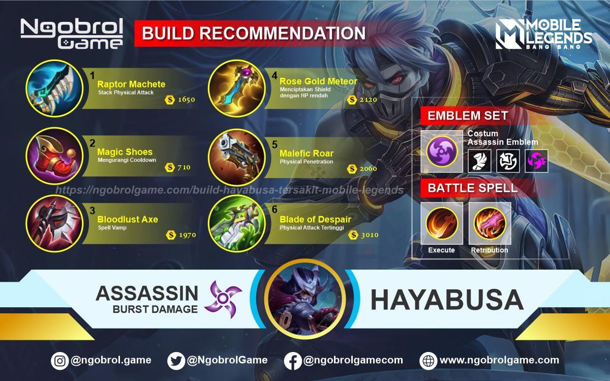 Build Hayabusa Savage Mobile Legends