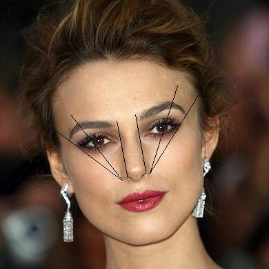 Pretty-Simple: How to shape your eyebrows?