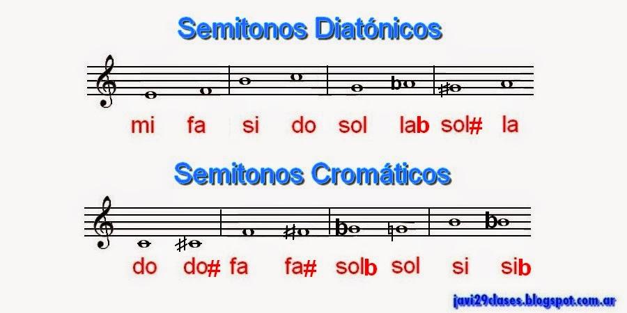 semitonos diatónicos y cromáticos en pentagrama