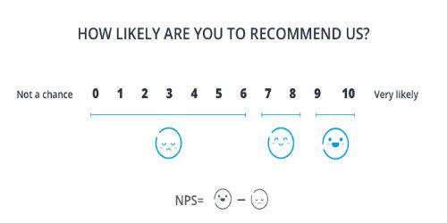 Customer_satisfaction_score_500x250