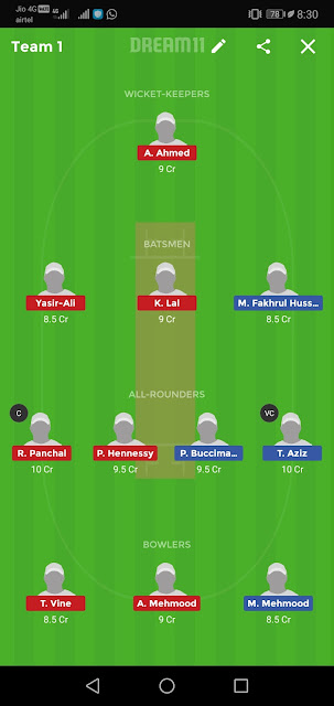 Por vs Spa to match dream11 predictions,myfab11, Dream11 team spa vs por