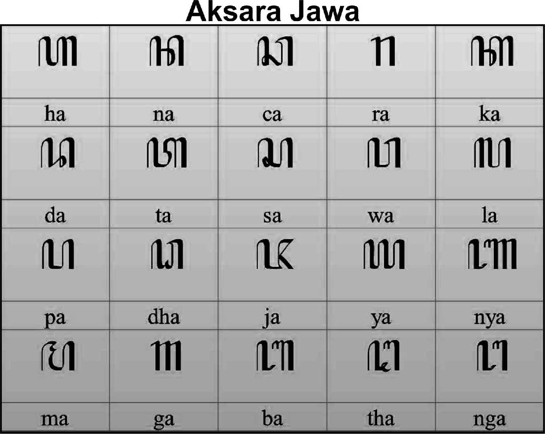 Foto Aksara Jawa
