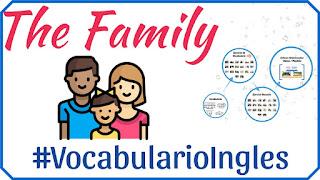 Vocabulario de la familia en inglés con imágenes