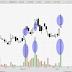 CENTURY (7117) - Stock Alert : Century
