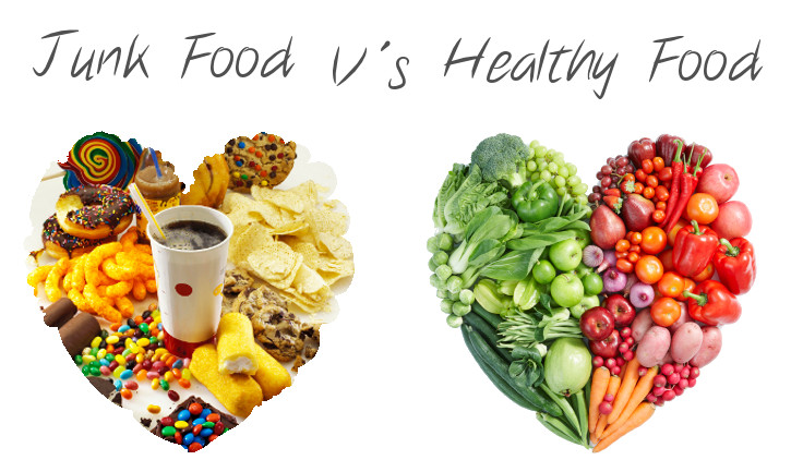 Healthy Food Vs Unhealthy Foodthe Big Debate