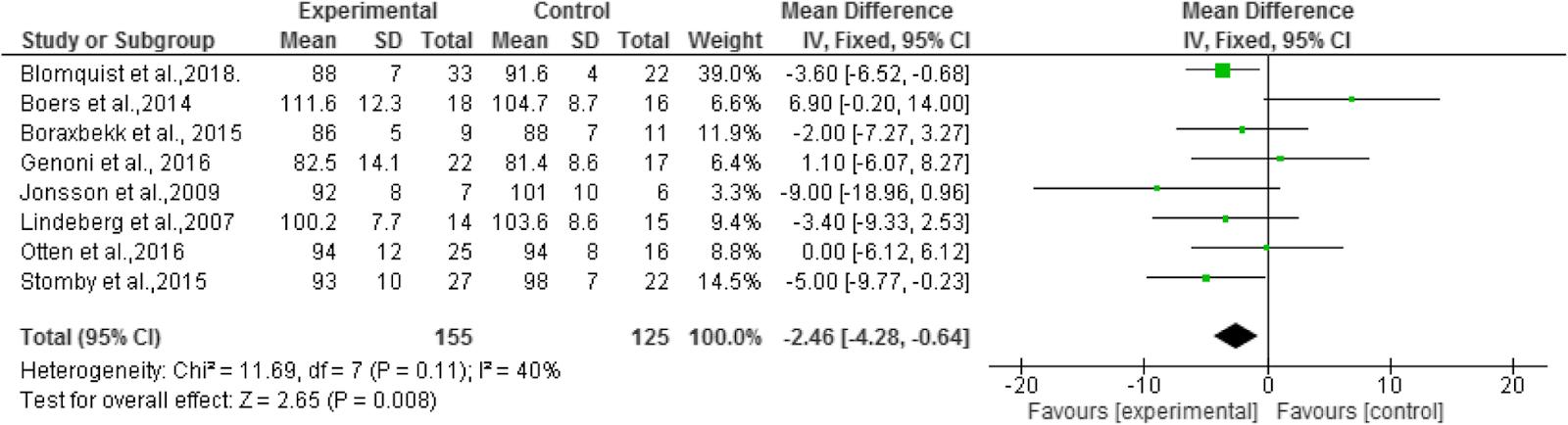 Dieta paleo diabetes tipo 1