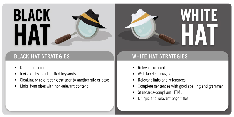 difference between black hat and white hat seo techniques