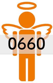 エンジェルナンバー 0660