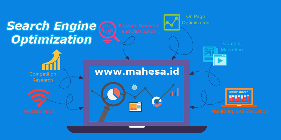 Panduan Lengkap Tentang SEO (Search Engine Optimization)
