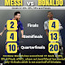 Goles Messi vs. Cristiano en fases decisivas de la Champions League