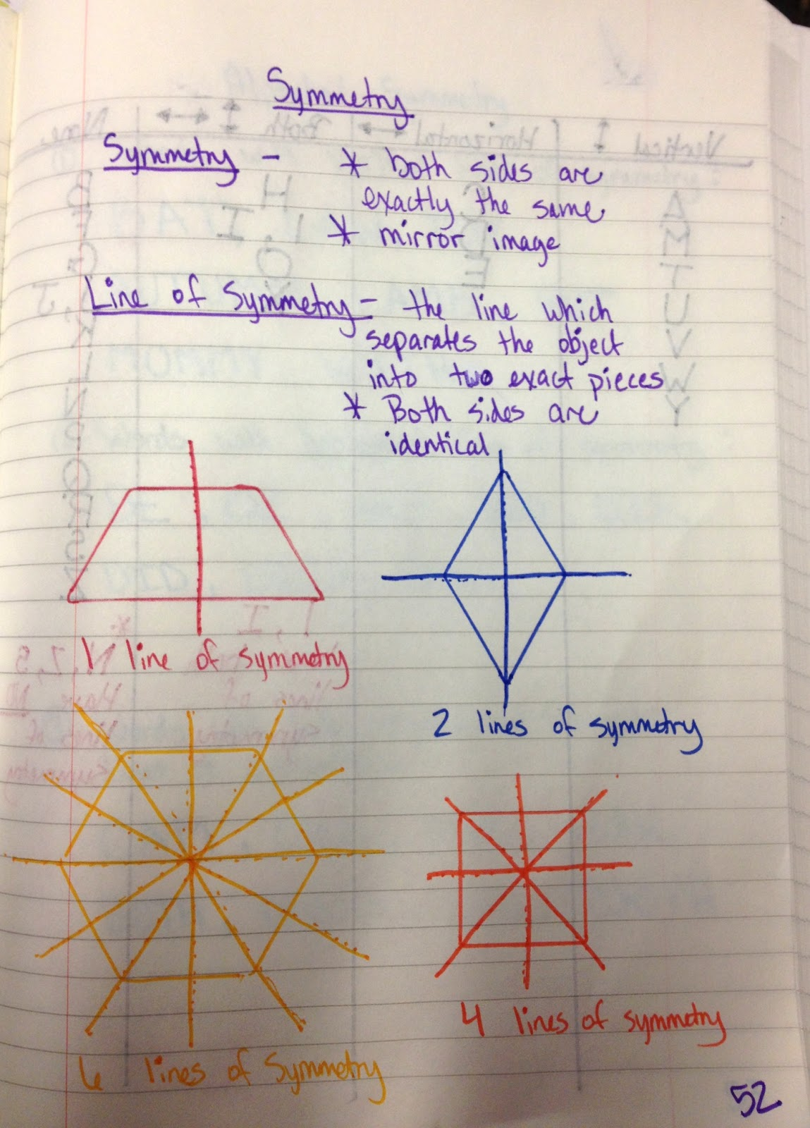 The 4th Grade May Niacs Symmetry