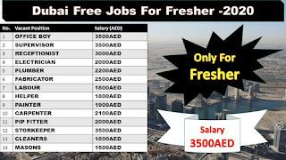 Fresher jobs in dubai, Fresher jobs in UAE,  Dubai fresher jobs, Dubai free jobs, Dubai new jobs, Jobs in dubai, Fresher jobs,