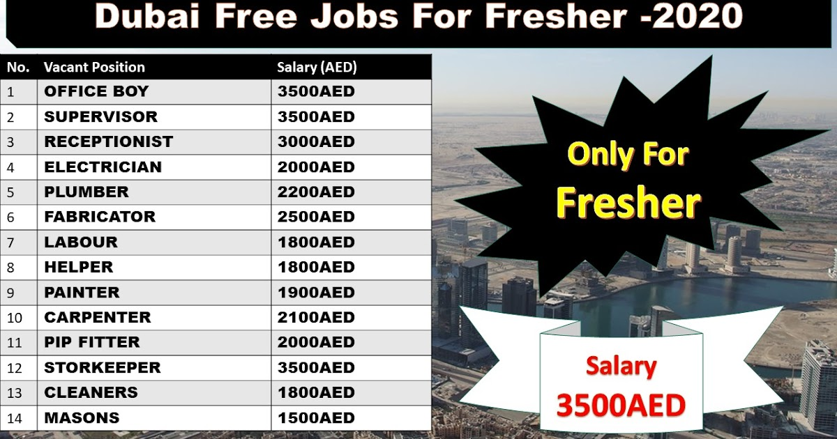 how to get it jobs in dubai