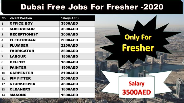 Fresher Jobs In Dubai 2020-UAE
