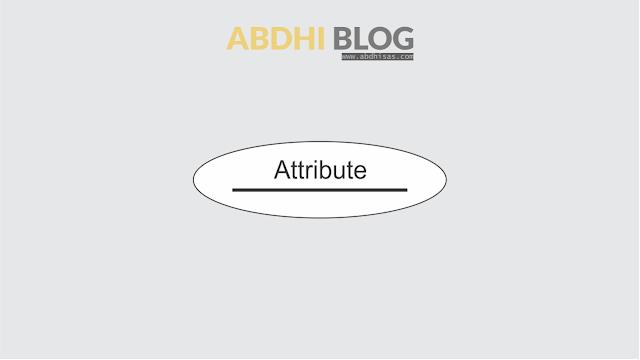 Simbol Atribut Primary Key