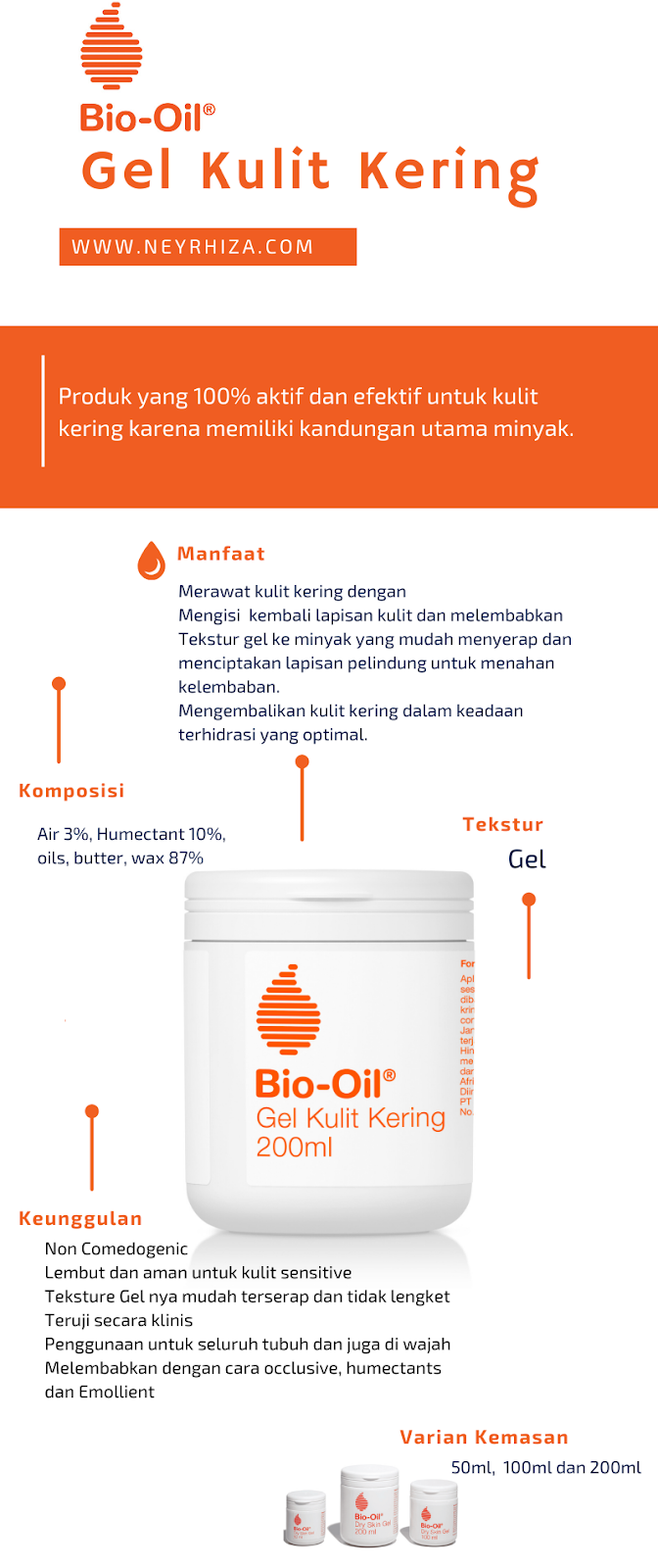 Bio Oil Dry Skin Gel Ampuh Atasi Kulit Kering Kamu Pakai Juga Kan Sara Neyrhiza Praktisi Dan Pengajar Komunikasi