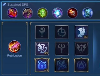 Gusion item Strongs