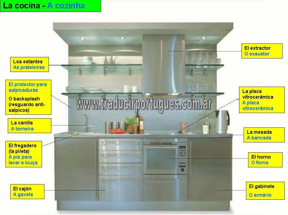 Utensilios y partes de la cocina en espa ol y portugu s for Utensilios de cocina nombres e imagenes