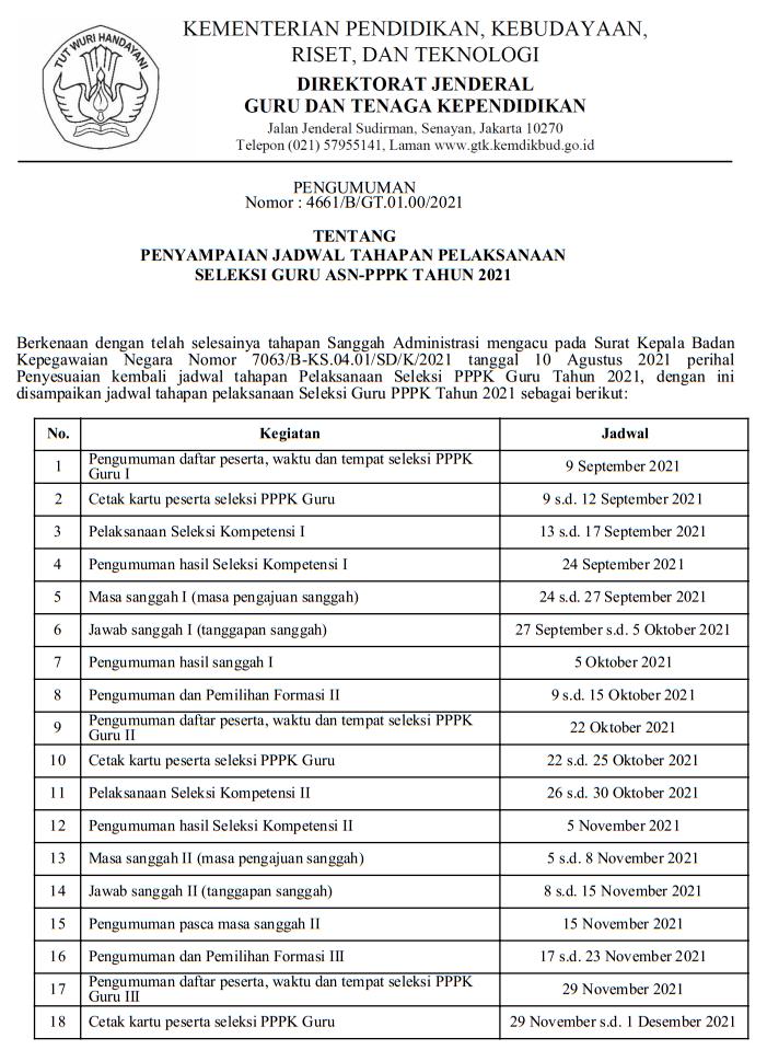 Jadwal Pelaksanaan Seleksi PPPK Guru Tahun 2021