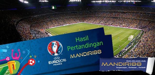 Hasil Pertandingan Sepakbola Tanggal 16 - 17 Agustus 2020