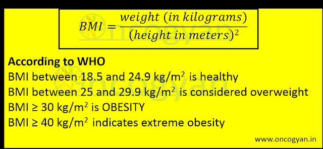 BMI, BMI WHO