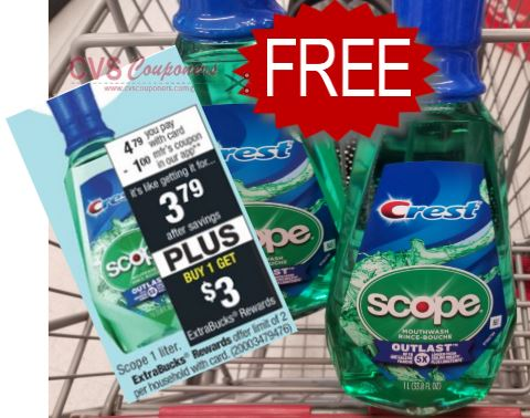 free scope crest cvs couponers deal