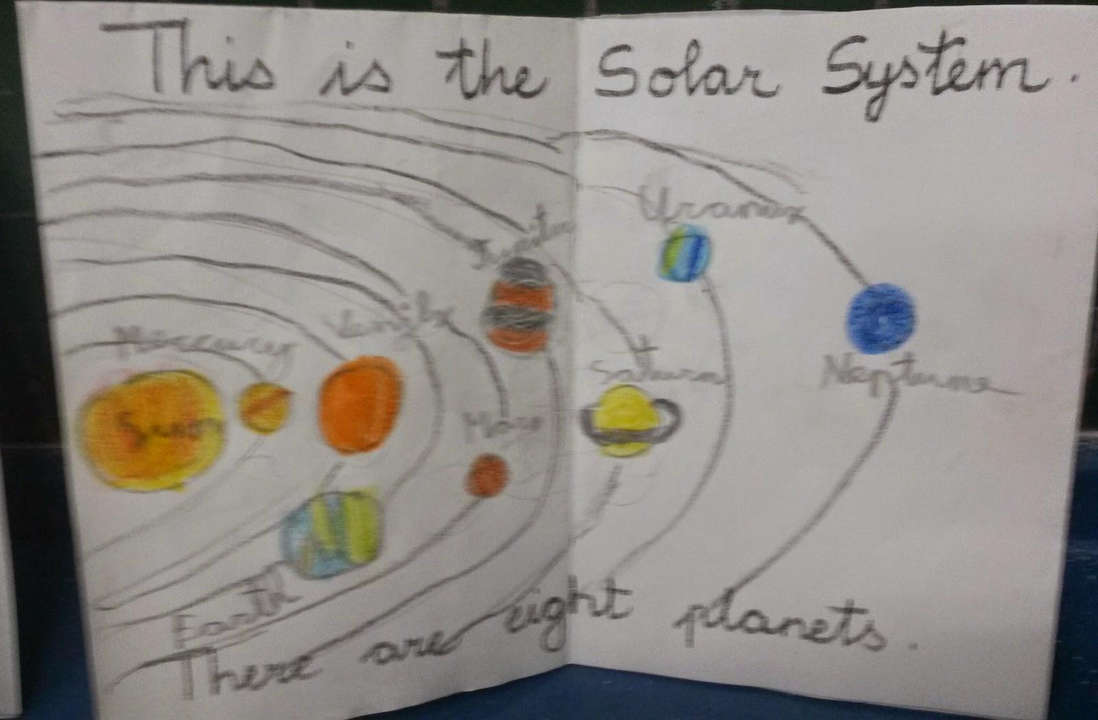 Explanada Kids Homework Yr2 Drawing The Solar System