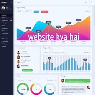वेबसाइट क्या है what is website in hindi