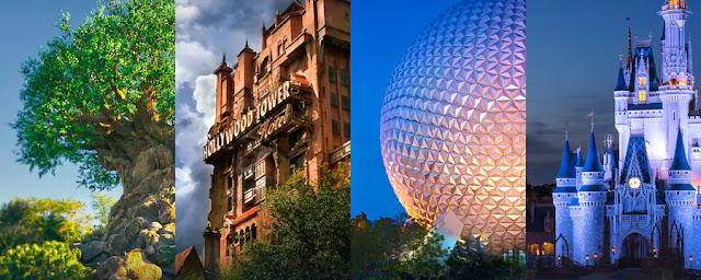 Disney World in a Day