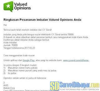 Kode voucher CY.Send yang dikirim melalui email. | SurveiDibayar.com