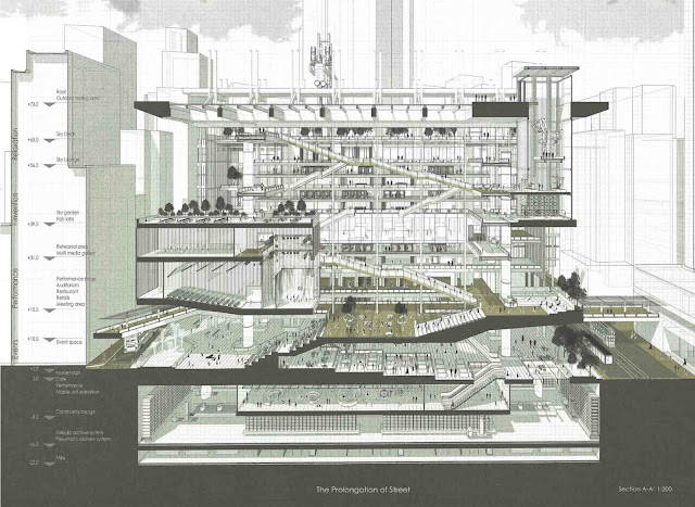 basement, mall, contoh