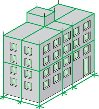 منظومة قفص فاراداى Faraday Cage System