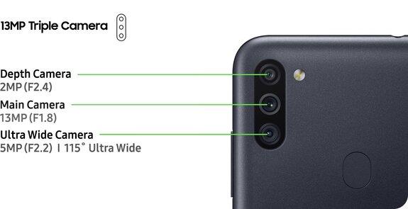 Samsung Galaxy M11 Cameras