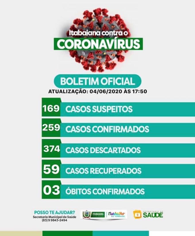 BOLETIM CORONA-VÍRUS (Itabaiana): Fique informado sobre atualizações em sua cidade. (04/06/2020).