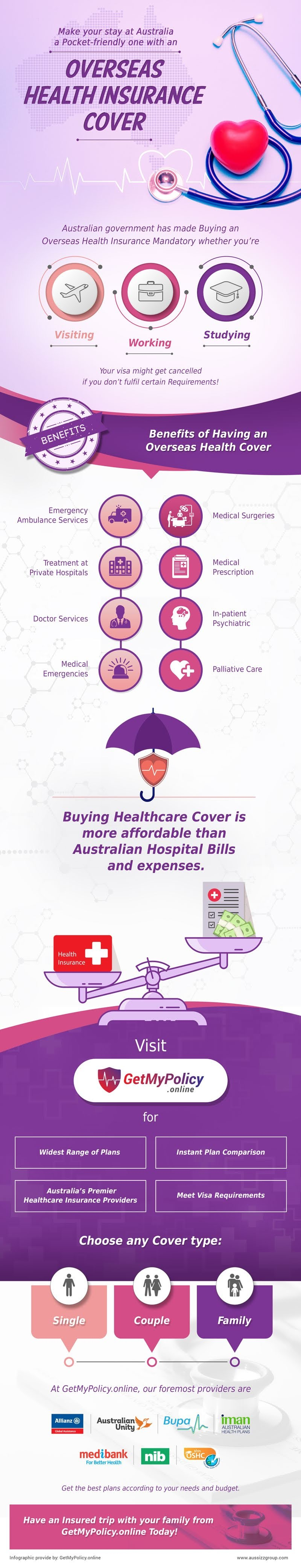 Pocket-friendly one with an Overseas Health Insurance Cover #infographic