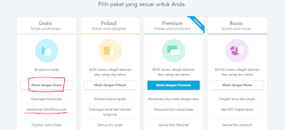 paket wordpress