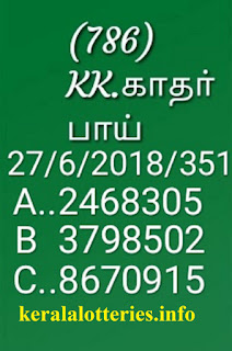 kerala lottery prediction abc on 27-06-2018 akshaya AK-351 by KK