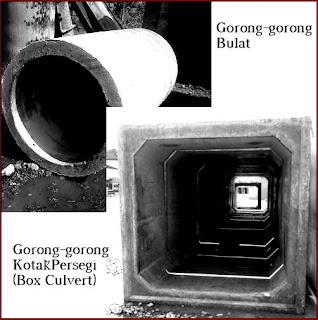 Gorong-Gorong Bulat & Persegi
