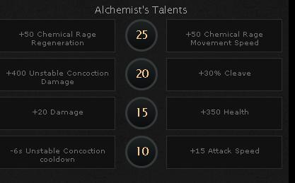Tree Talent Alchemist Dota 2