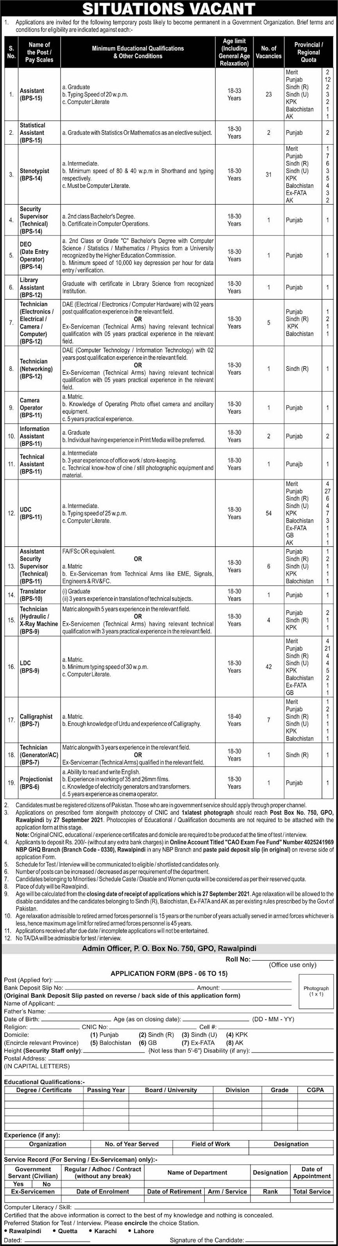 Pakistan Army PO Box No 750 GPO Rawalpindi GHQ Jobs 2021