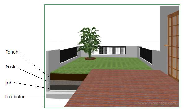 Ternyata Taman Bisa Dibuat pada Atap Rumah