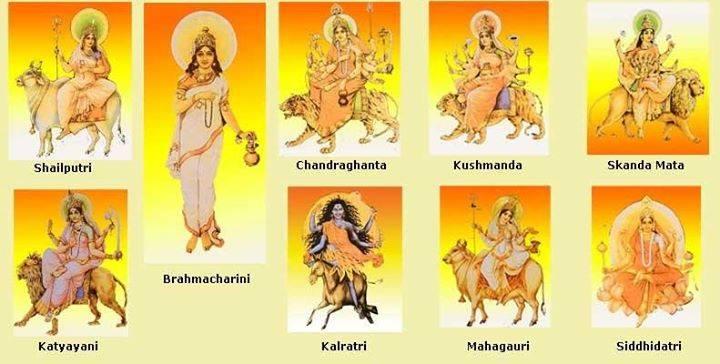 दुर्गा के नौ रूप, मंत्र और कलश स्थापना के शुभ मुहूर्त