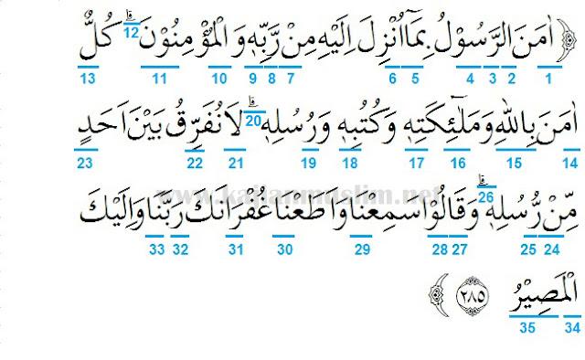 Hukum Tajwid Surat Al-Baqarah Ayat 285