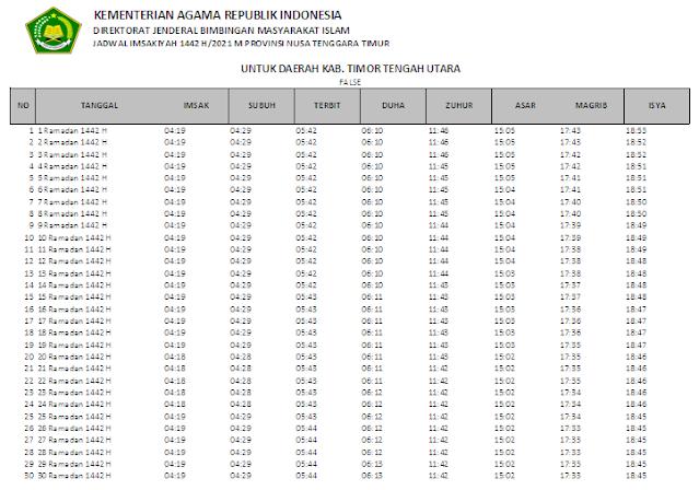 Jadwal Imsakiyah Ramadhan 1442 H Kabupaten Timor Tengah Utara, Provinsi Nusa Tenggara Timur