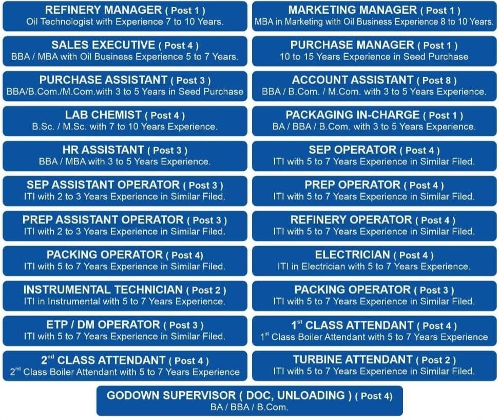 Sonai Eatables India Pvt. Ltd Jobs Recruitment ITI and Graduates Candidates For New Oil Refinery Plant