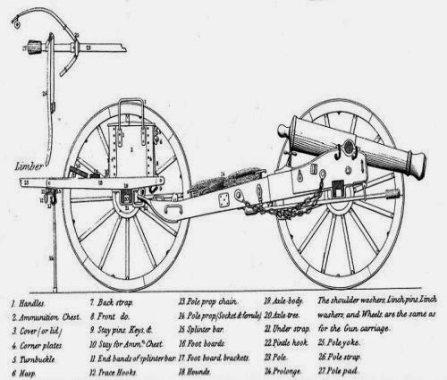 Artillery Limbers picture 4