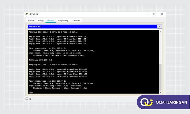 Tes PING IP ke PC network yang berbeda Terhubung dengan Routing IGRP
